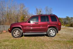 petrolclock 2002 Jeep Liberty