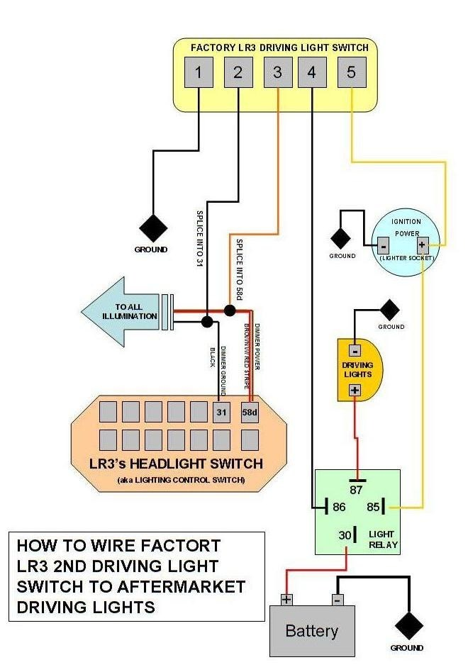15543634_large how to add the factory driving light switch to your aftermarket 2006 land rover lr3 wiring diagram at gsmx.co