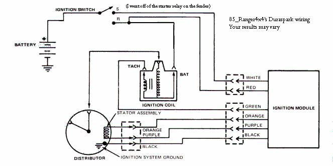 ford 351w ignition wiring 1985 wiring diagrams. Black Bedroom Furniture Sets. Home Design Ideas