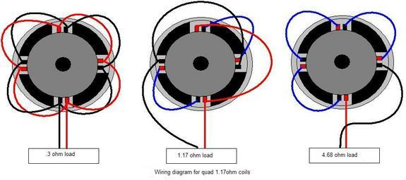 Magnificent Quad Coil Subwoofer Wiring Diagram Wiring Diagram Data Schema Wiring 101 Photwellnesstrialsorg