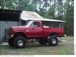 Ben88Ford 1988 Ford F150 Regular Cab