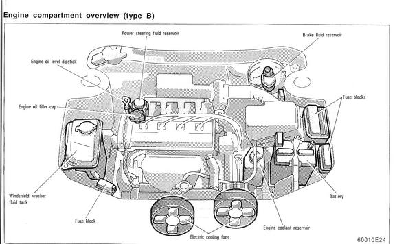 [ZSVE_7041]  tk_kingofcamelot 1997 Toyota Corolla's Photo Gallery at CarDomain | 97 Toyota Corolla Engine Compartment Diagram |  | CarDomain