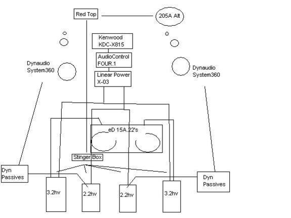 wiring diagram 1997 honda accord the wiring diagram 1997 honda accord wiring diagram nilza wiring diagram