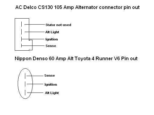 Delco Cs Alternator Wiring Diagram : Acdelco cs alternator wiring free engine