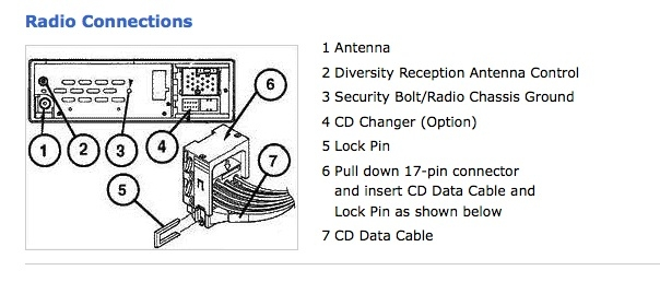 Wiring Diagram For Bmw Cd Changer : Il car stereo wiring diagram and amplifier