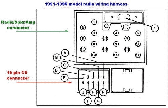 Bmw E46 Car Stereo Wiring Diagram : Bmw e radio wiring diagram free engine image for