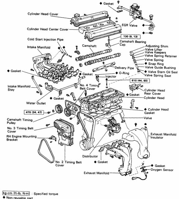 94 geo prizm engine diagram example electrical wiring diagram u2022 rh olkha co geo prizm engine diagram geo prizm engine diagram