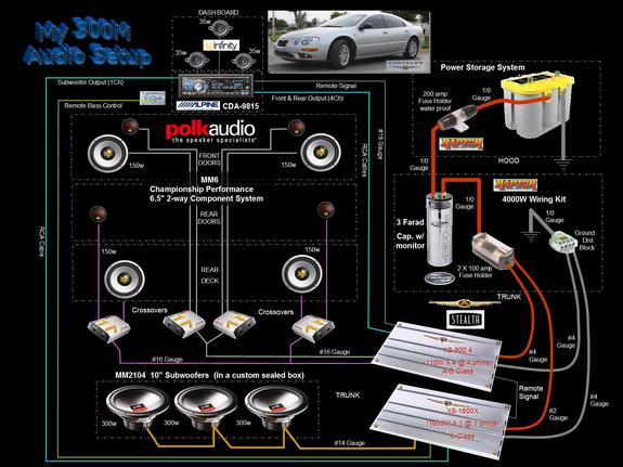chrysler 300m wiring diagram wiring diagrams schematic rh galaxydownloads co Chrysler 300C Hemi Alternator Not Charging 2003 chrysler 300m radio wiring diagram