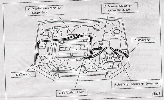 [ZSVE_7041]  Another VooDoo614 1997 Toyota Corolla post...6145556 by VooDoo614 | 1997 Toyota Corolla Engine Diagram |  | CarDomain