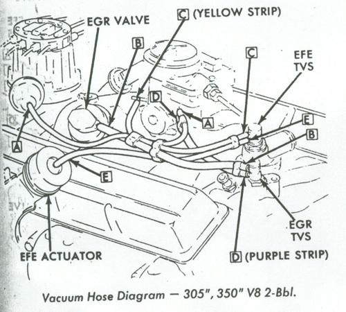 1966 Ford Mustang V6 Engine Diagram 1966 Get Free Image About Wiring