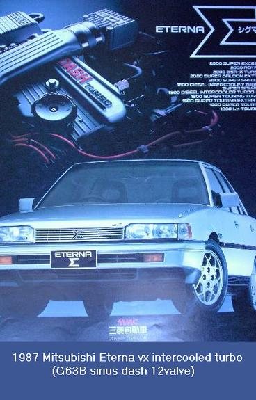 Another Coltfiction 1981 Mitsubishi Colt post... - 4616941