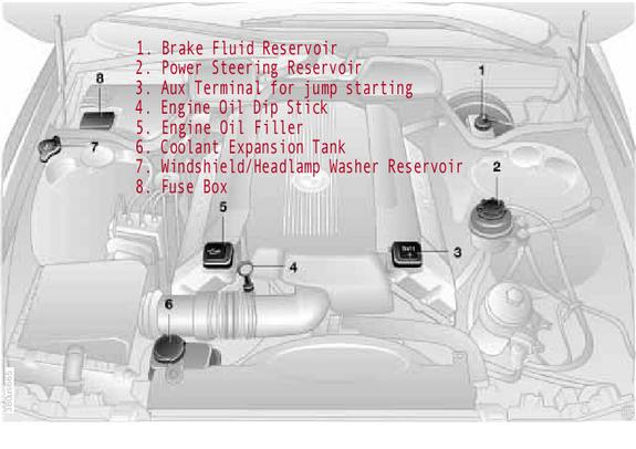 2001 bmw x5 engine bay diagram auto electrical wiring diagram u2022 rh 6weeks co uk