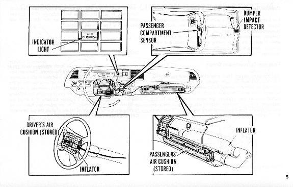 Another PhilR 1975 Buick Electra post... - 5532091