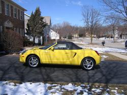 IndianaSpyders 2003 Toyota MR2
