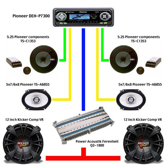wiring diagram for amp and subwoofer the wiring diagram sub amp wiring diagram nilza wiring diagram