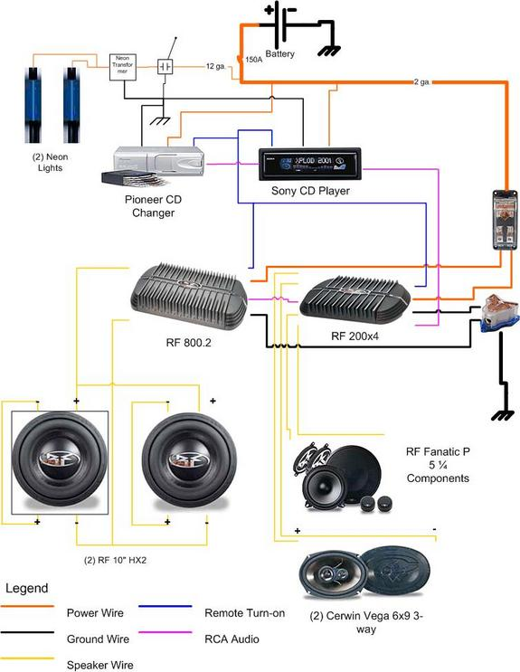 rockford fosgate punch amp wiring diagram rf wiring wizard rf image on