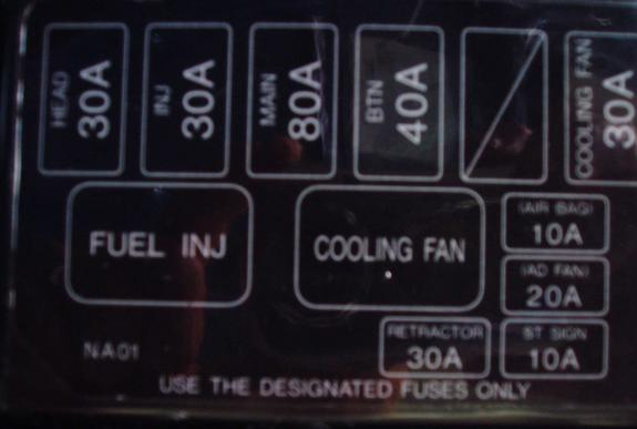 91 miata fuse panel diagram wiring diagram 1991 Dodge Fuse Box