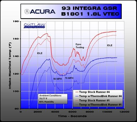 20776980019_large  Honda Civic Alternator Wiring Diagram on honda civic horn wiring diagram, 1998 dodge grand caravan wiring diagram, honda civic battery diagram, honda civic automatic transmission diagram, honda accord wiring diagram, honda civic starter diagram, honda civic engine diagram, honda civic timing belt diagram, 97 honda civic fuse diagram, honda civic electrical diagram, honda civic radio wiring diagram, honda civic electric conversion, 1992 honda civic fuel pump wiring diagram, 2000 dodge ram 1500 fuse box diagram, honda civic steering column diagram, honda civic sensor diagram, honda civic vacuum diagram, honda civic fuel tank pressure sensor location, 2002 honda civic ex diagram, 2001 honda accord firing order diagram,