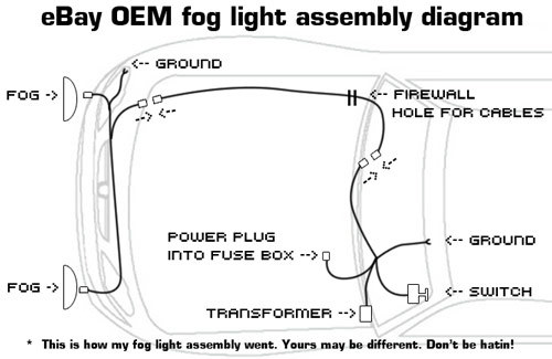 ebay fog light wiring diagram wiring diagram u2022 rh msblog co 99 civic fog light wiring diagram 2006 honda civic fog light wiring diagram
