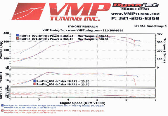 Another mpbiv 2005 Dodge Neon post... - 7346061