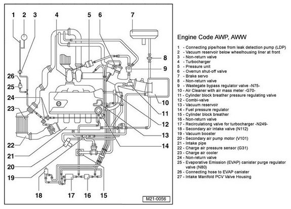 Vw 1 8t Engine Diagram - wiring diagram on the net  Beetle Vacuum System Schematic Diagram on