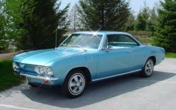 Novabig 1966 Chevrolet Corvair