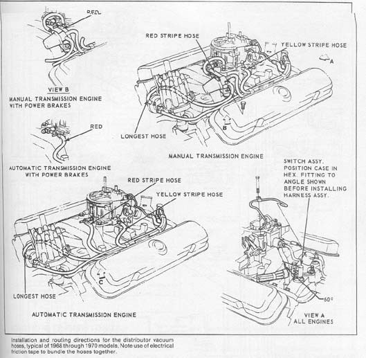 4bbl quadrajet carburetor hose diagram