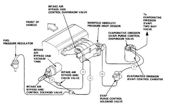 Nissan Pathfinder 3 0 1989 Specs And Images in addition Nissan Pick Up 2 0 1987 Specs And Images as well Mazda B2200 Vacuum Diagram Of 90 as well 1993 Honda Civic likewise  on nissan 240sx 1 8 1993 specs and images