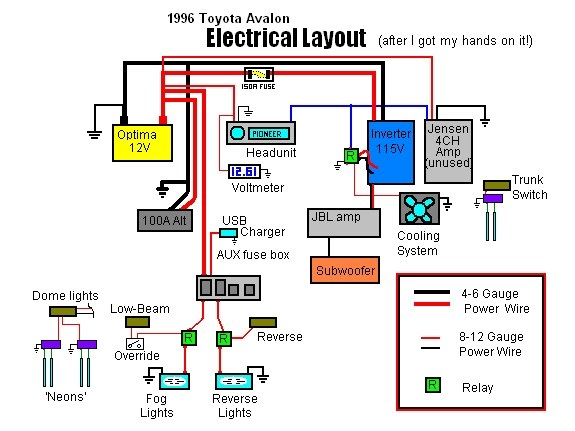 Overhead Light Wiring Diagram 1996 Toyota Avalon on t b wiring diagram
