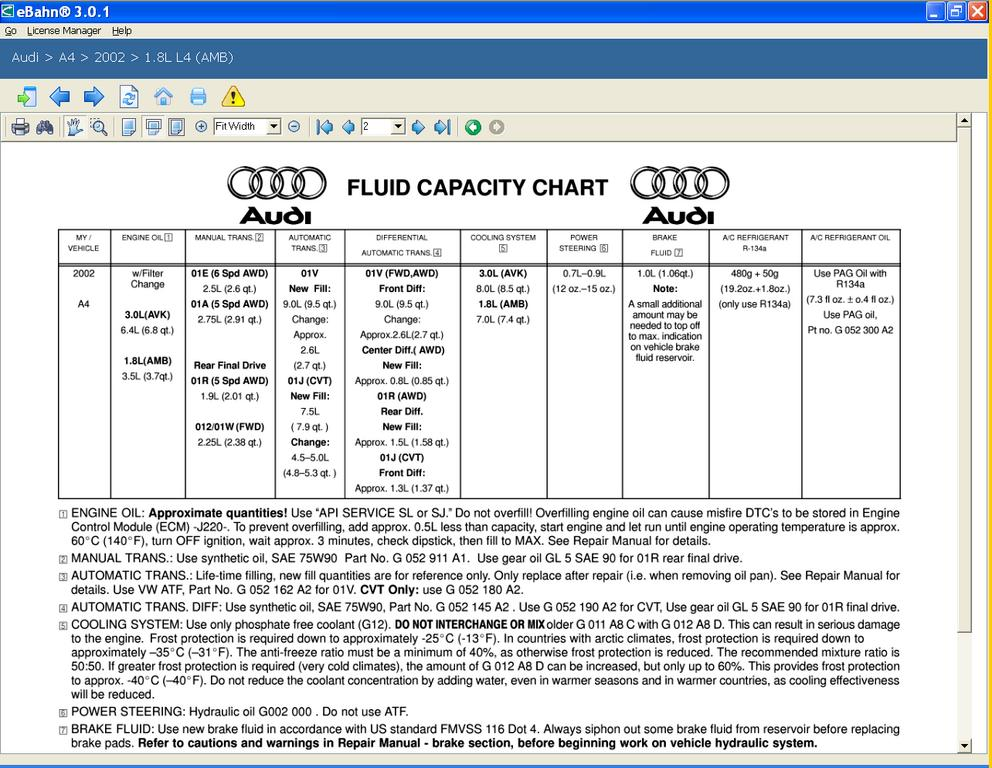 Jeep Transmission Fluid Capacity | Autos Post