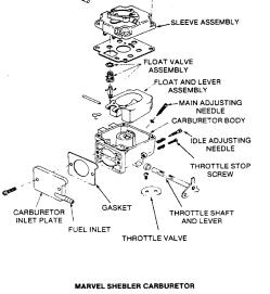 Onan 18 Hp Engine Diagram on sears generator wiring diagram