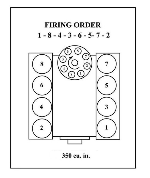32465680156_large uu27itu firing order chevy 350 64 Chevy Impala Wiring Diagram at webbmarketing.co