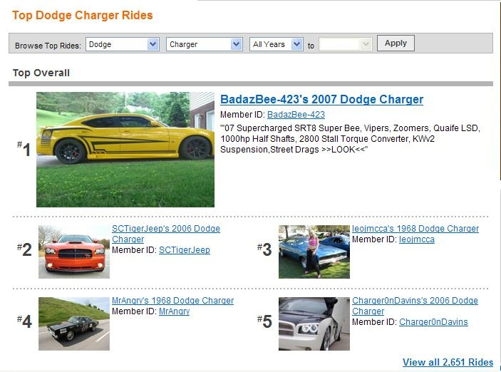 Another BadazBee-423 2007 Dodge Charger post... - 12811675