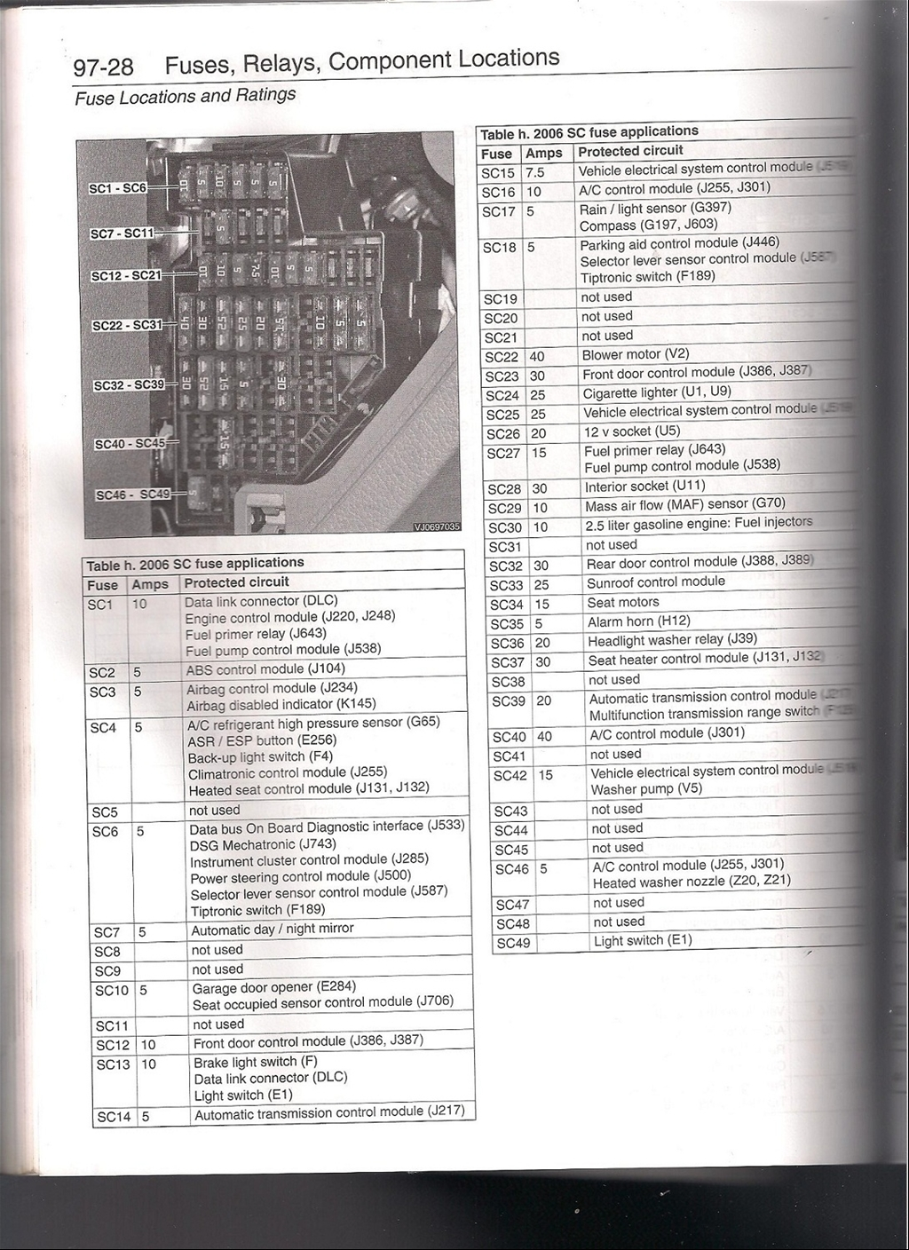 2004 vw golf fuse diagram all wiring diagram Jeep Grand Cherokee Fuse Diagram