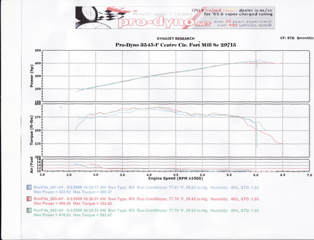 Another sevenleaf500 2004 Ford Mustang post... - 13043091