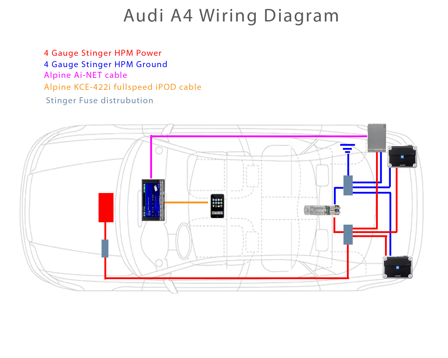 Audi 500 wiring diagram new wiring diagram 2018 audi 500 wiring diagram carter talon 150cc go kart wiring diagram b5 audi a4 relay diagram 2006 audi a6 4 2 diagram audi a4 stereo wiring diagram on audi asfbconference2016 Gallery