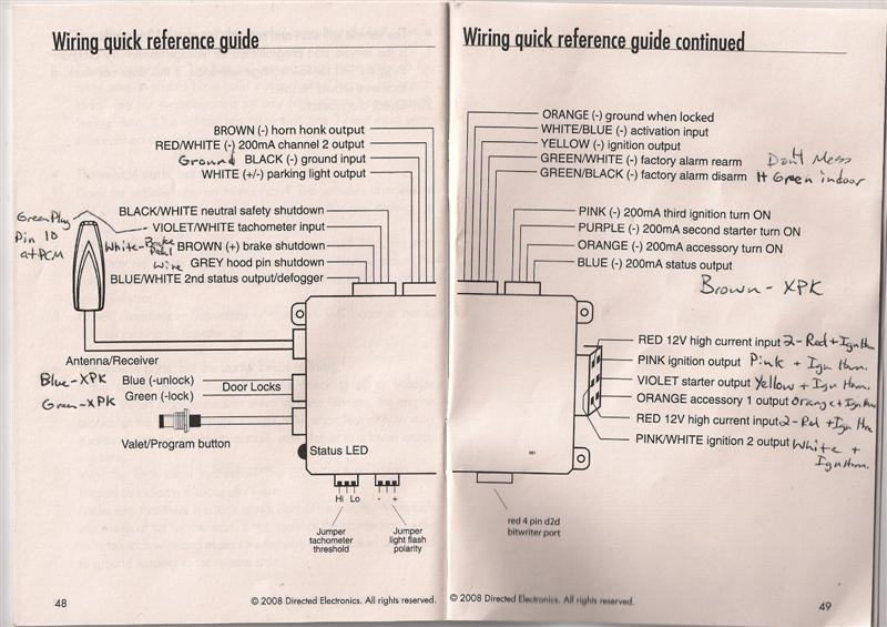 Viper Remote Start Wiring Diagram 2003 Chevy Tahoe Free Engine Image For User Manual Avital 3100 Alarm Lx: Avital Alarm System Wiring Diagram At Shintaries.co