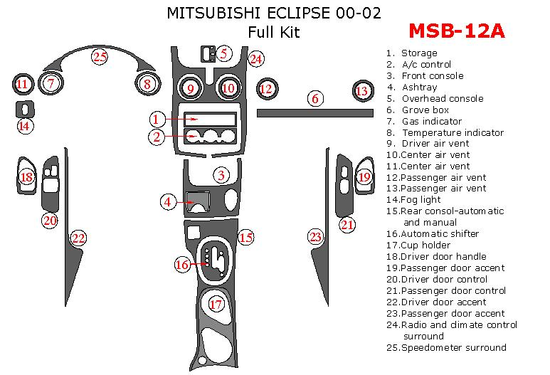 escape1221 2000 mitsubishi eclipse specs  photos