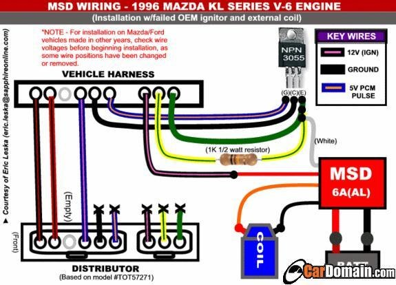 Gradyisthecoolst 1997 Ford Probe Specs Photos Modification Info At Rhcardomain: 1994 Ford Probe Stereo Wiring Diagram At Oscargp.net