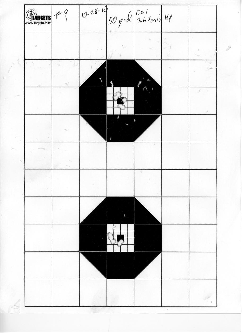My 50 yard Range @ Home - Range Report