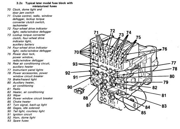95 gmc jimmy fuse box electrical systems diagrams rh collegecopilot co