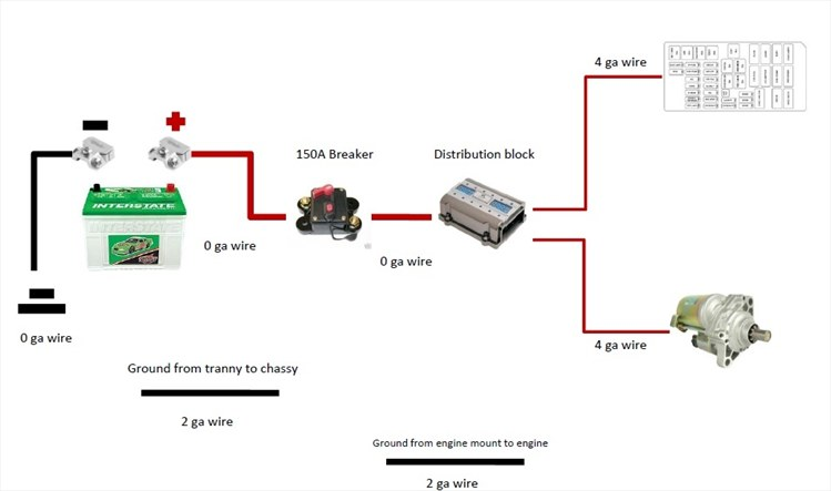 diy  battery relocation diagram