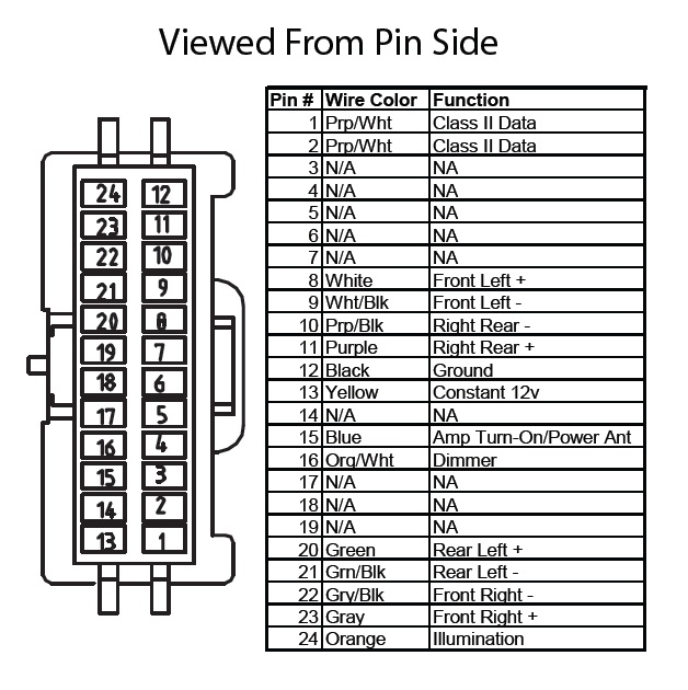 2000 silverado radio wiring diagram